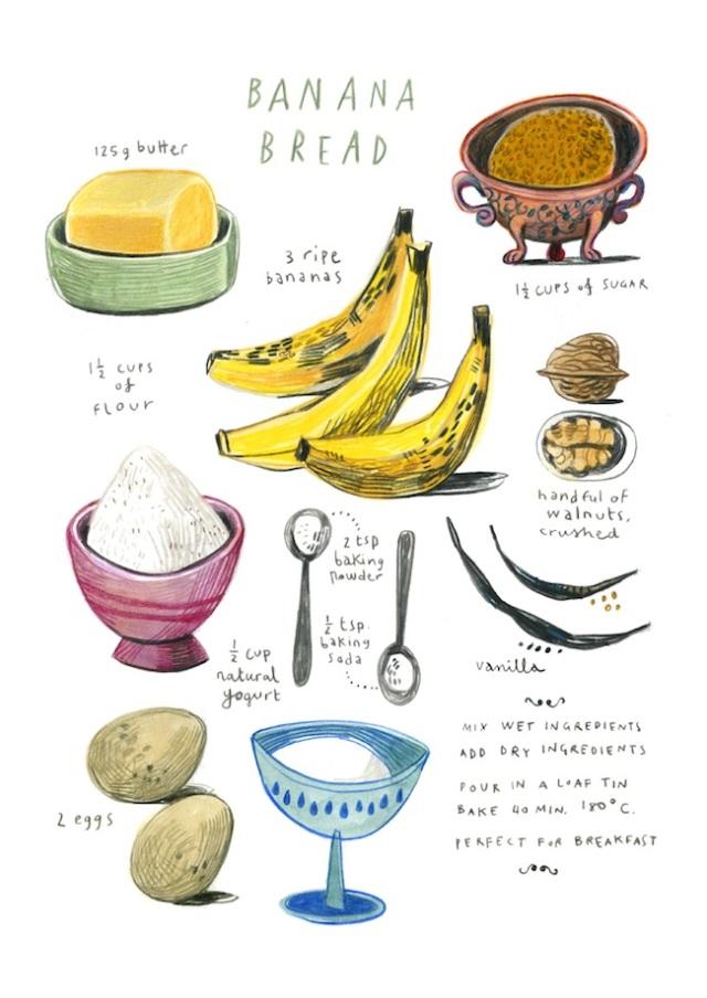 bananabreadlow
